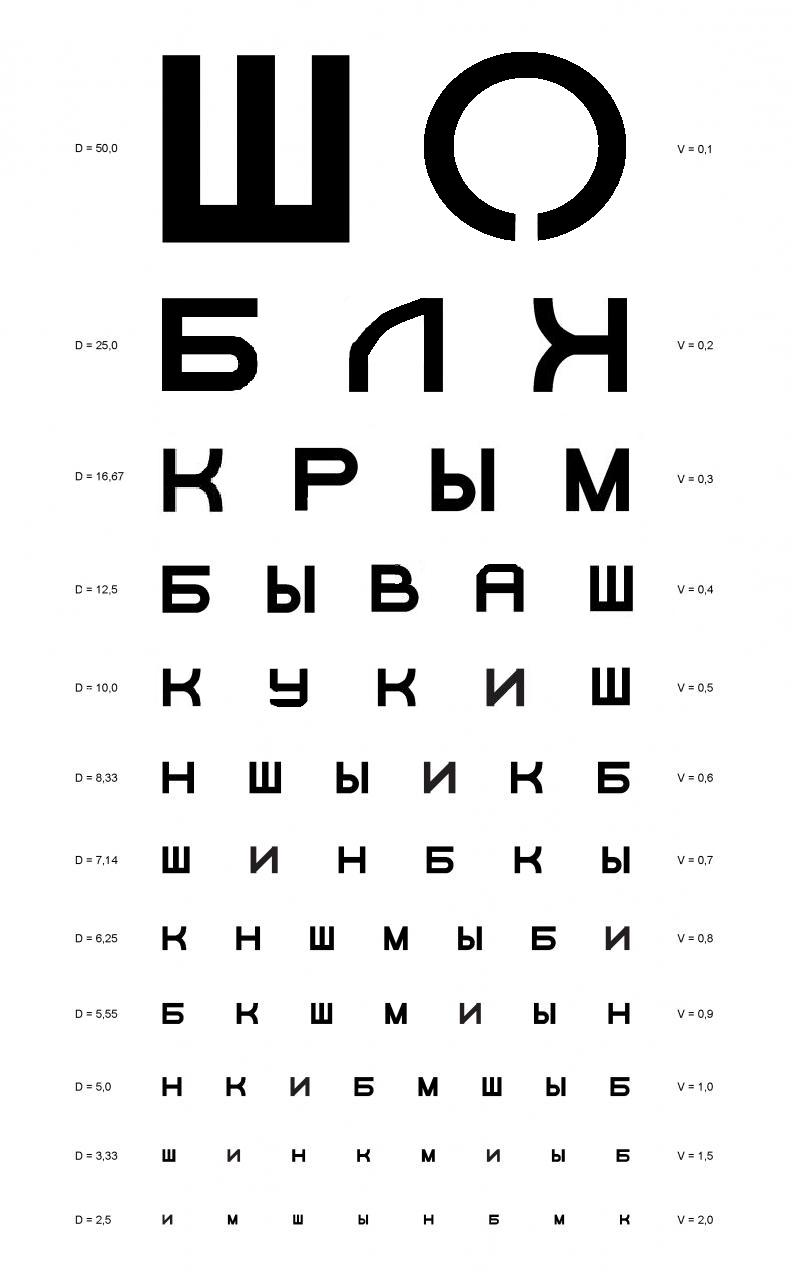 Сивцев