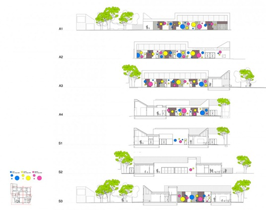 elevations and sections elevations and sections