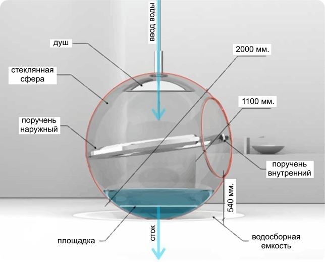 bathsphere-1