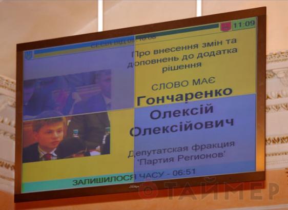 otkroveniya_goncharenko_eks_regional_prizval_ne_dopustit_v_soveti_prihvostney_proshloy_vlasti_4165