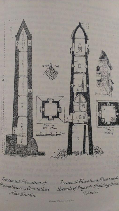Башня ингушей и ирландцев