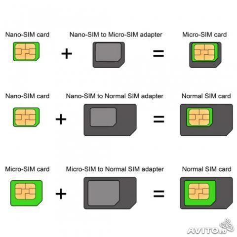 Как сделать нано сим мегафон