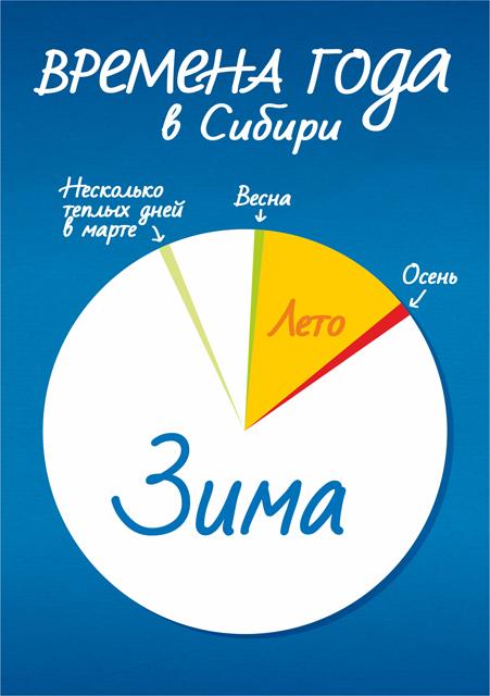 vremena_goda