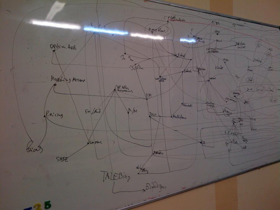 Карта мира Кирилла Ильинского