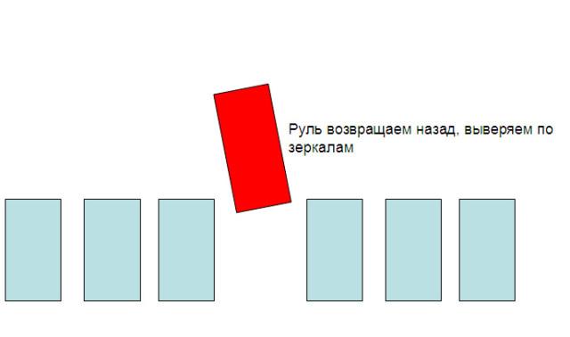 шаг 5 - отслеживаем