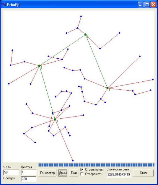 Tags. метод Ежи-Вильямса с несколькими центрами коммутации. метод Прима с ограничениями. метод Прима.