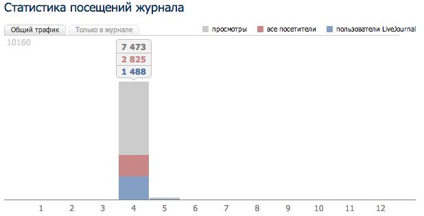 Снимок экрана 2013-05-05 в 10.52.56