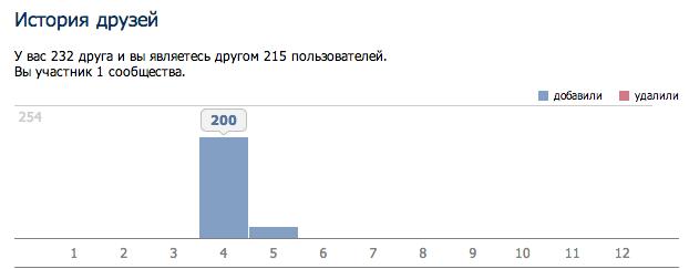 Снимок экрана 2013-05-05 в 10.51.52