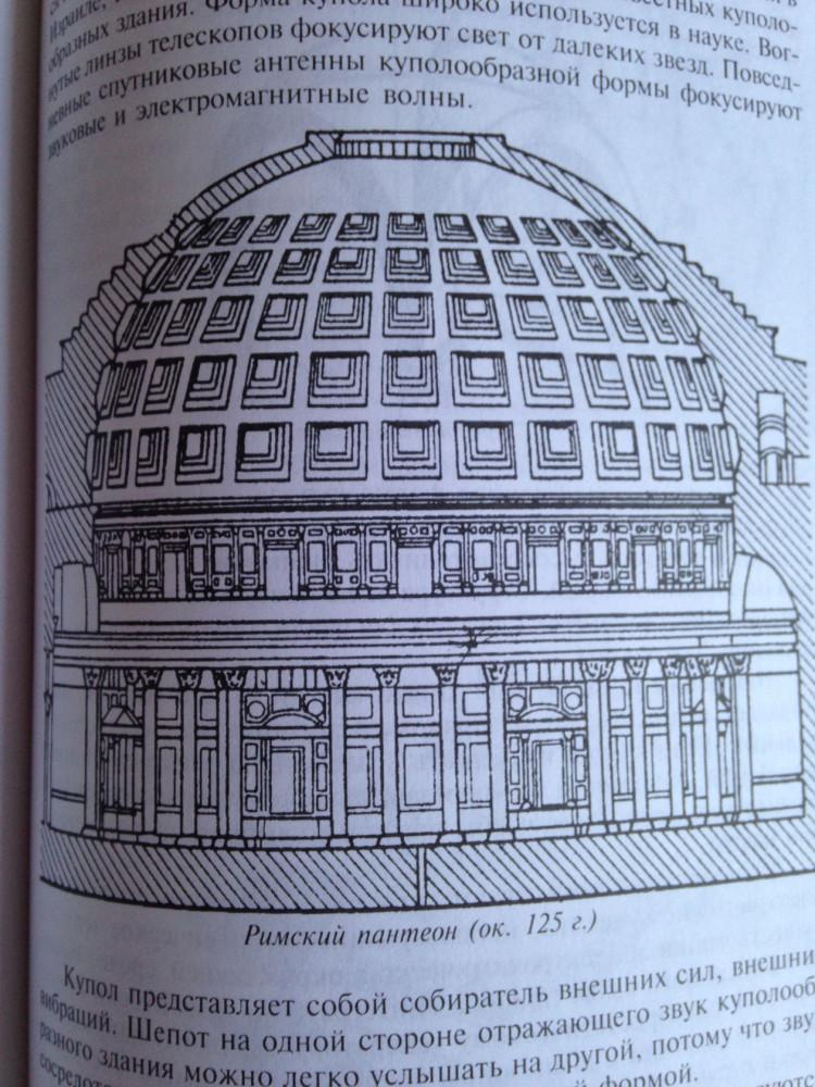 Римский пантеон (ок. 125 г.)
