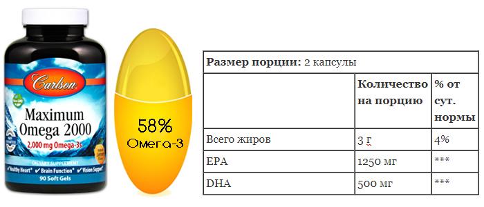 omega 3 carlson iherb.jpg