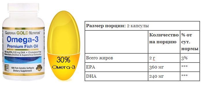 omega 3 iherb cena.jpg