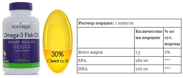 omega 3 iherb natrol.jpg