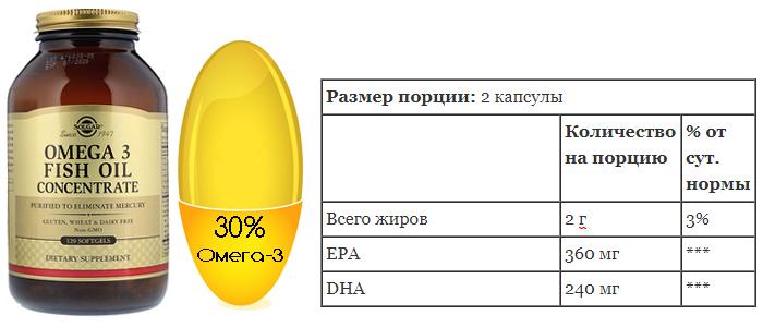 omega 3 solgar iherb.jpg