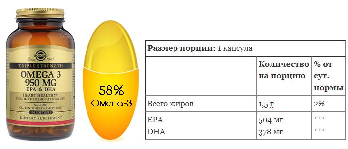 solgar omega 3 iherb.jpg
