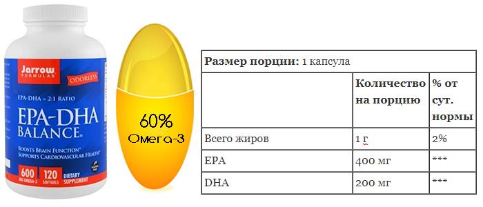 iherb vitaminy omega 3.jpg