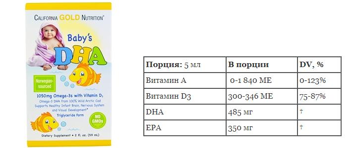 California Gold Nutrition, Baby's DHA, 1050 mg, Omega-3s with Vitamin D3, 2 fl oz (59 ml) дозировки для детей омега-3 сайт iHerb.com рейтинг омега 3.…