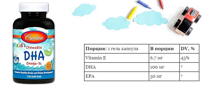 Carlson Labs, Жевательная ДГК для детей, взрыв апельсинового вкуса, 120 мягких желатиновых капсул DHA EPA омега 3 инструкция Айхерб.jpg