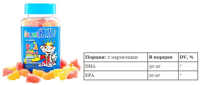 Gummi King, ДГК Омега-3, жевательные конфеты для детей, 60 конфет омега 3 Айхерб принимать.jpg