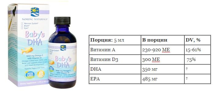 Nordic Naturals, ДГК для детей с витамином D3, 2 жидких унций (60 мл) омега-3 для детей Нордик лучшая омега с айхерб.jpg