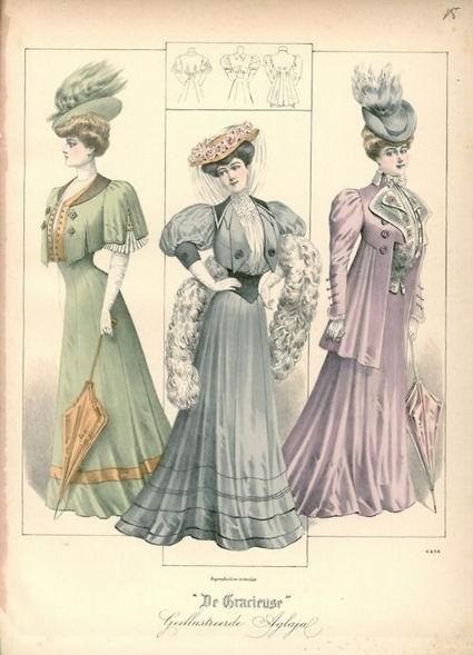 Женская мода, 1906 год