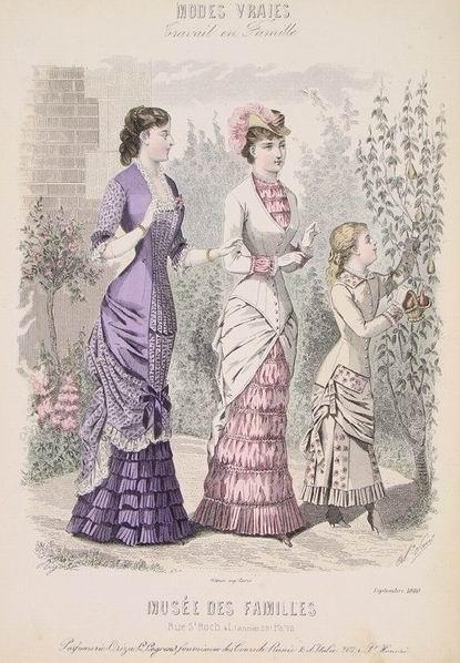 Прогулочные наряды 1881 год
