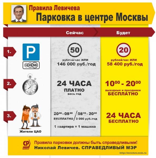 SpavRoss_infografika6