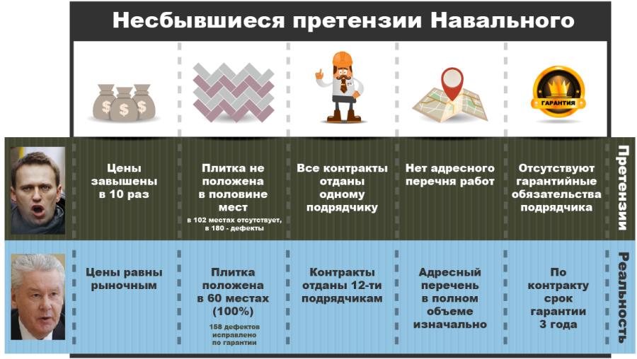 http://ic.pics.livejournal.com/sviridov_ilya/14285066/168803/168803_900.png