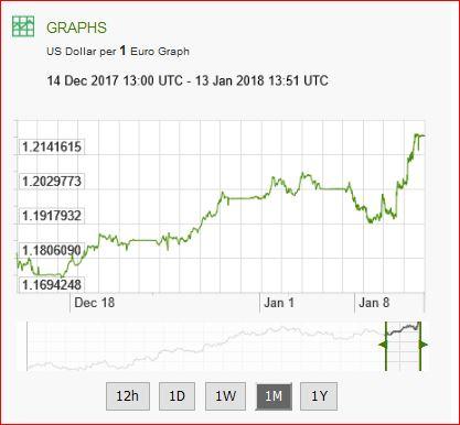 Dollar2018-01-13