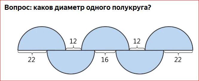 КаковДиаметрОдногоПолукруга