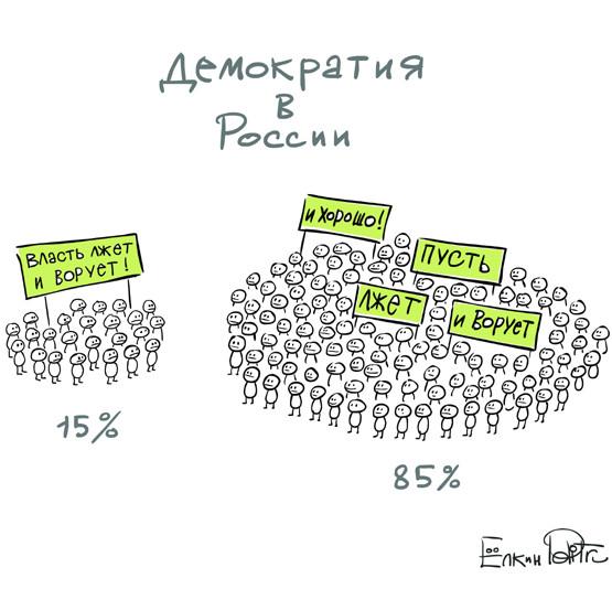 Демократия в России.jpg