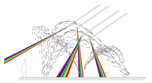 Rainbow-Gate-6