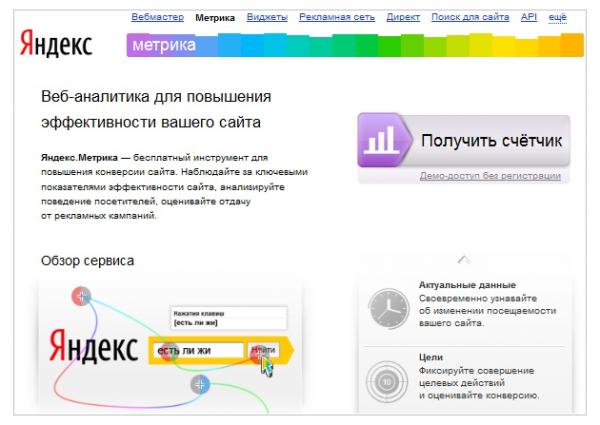 Яндекс метрика https