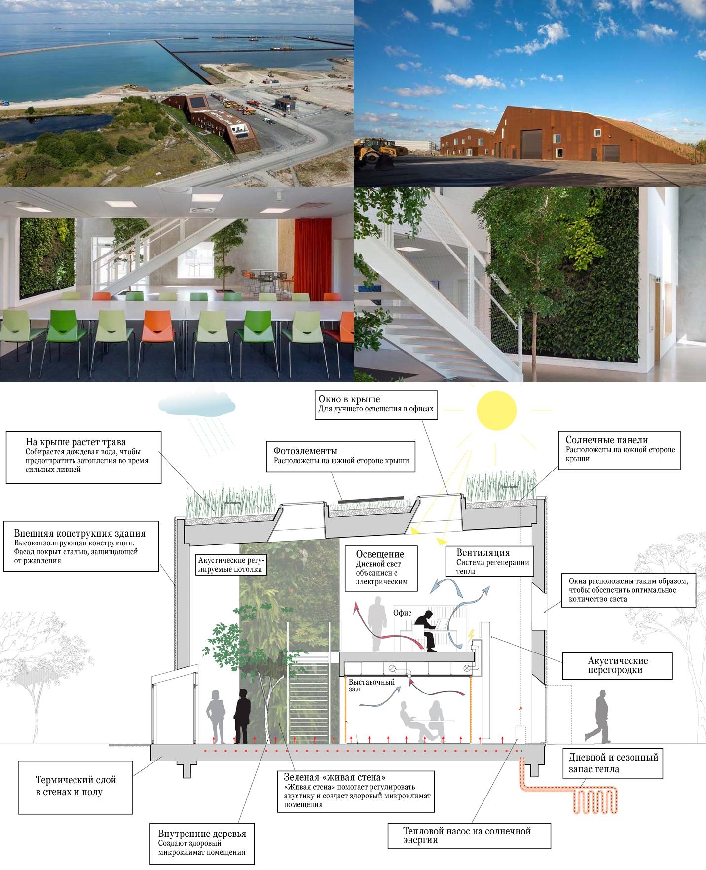 09 Центр очистки почвы в Копенгагене