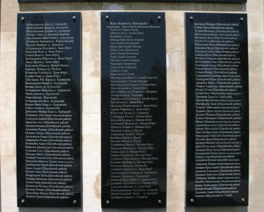 03_Мемориальные списки духовных лиц Чечни на территории центр. СИЗО 013