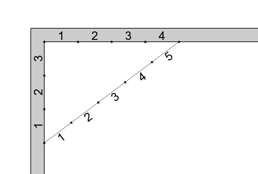 Проверка прямых углов