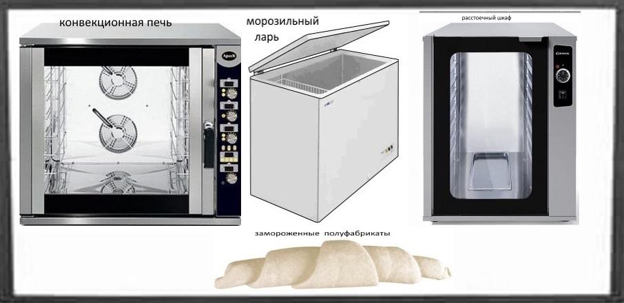 набор для выпечки из заморозки