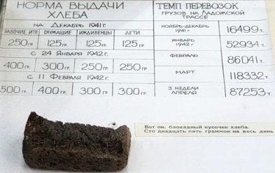 хлеб ленинграда