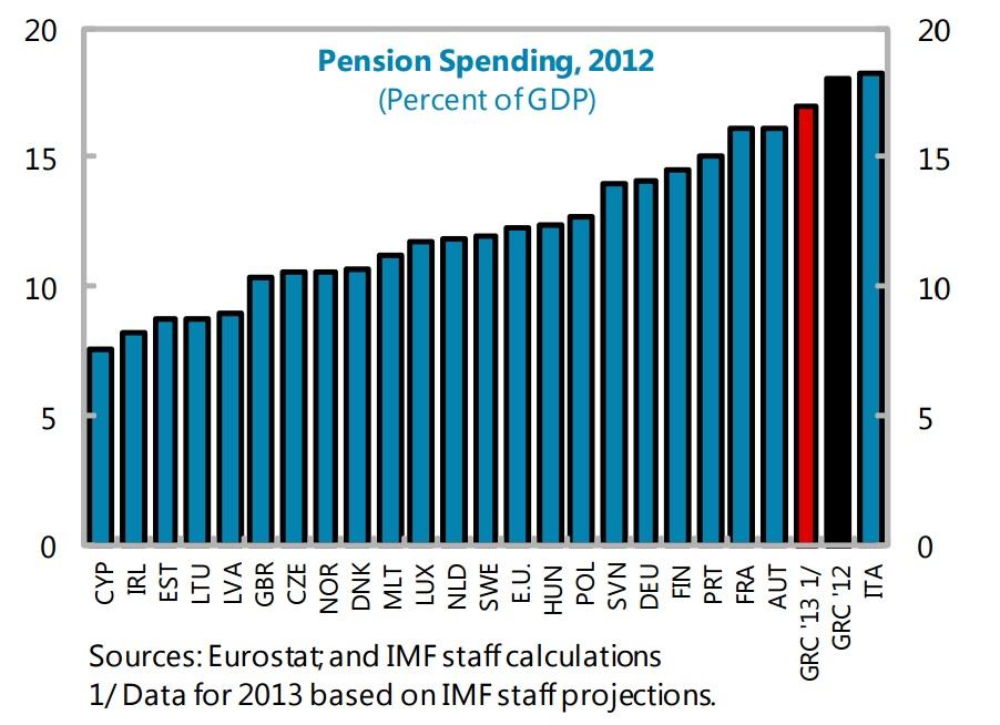 Россия льготная пенсия сварщик