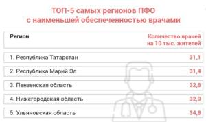 Opera Снимок_2019-10-24_030813_udm-info.ru.png