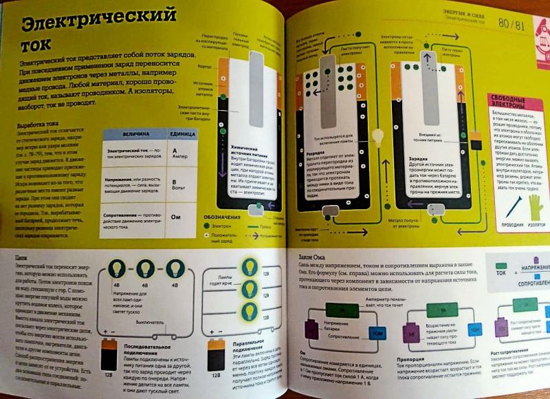 Как работает наука - книга МИФ