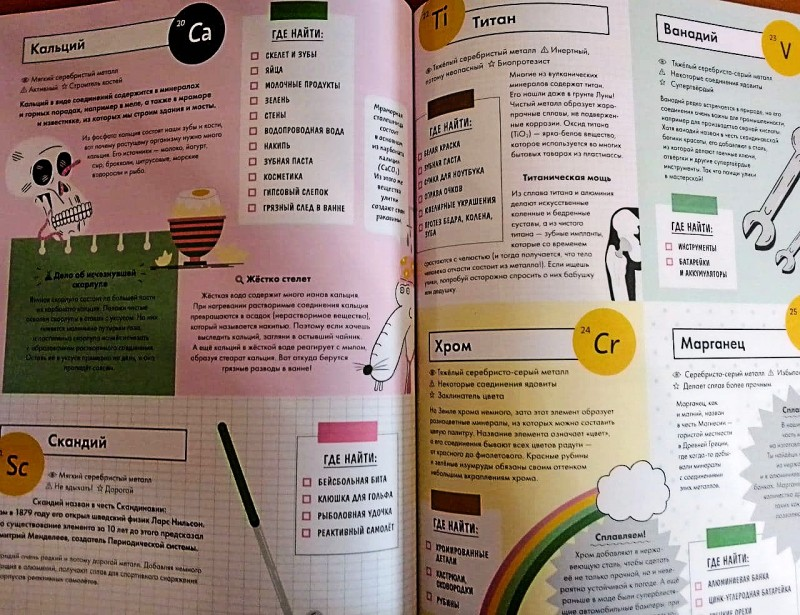 Книга МИФ по химии