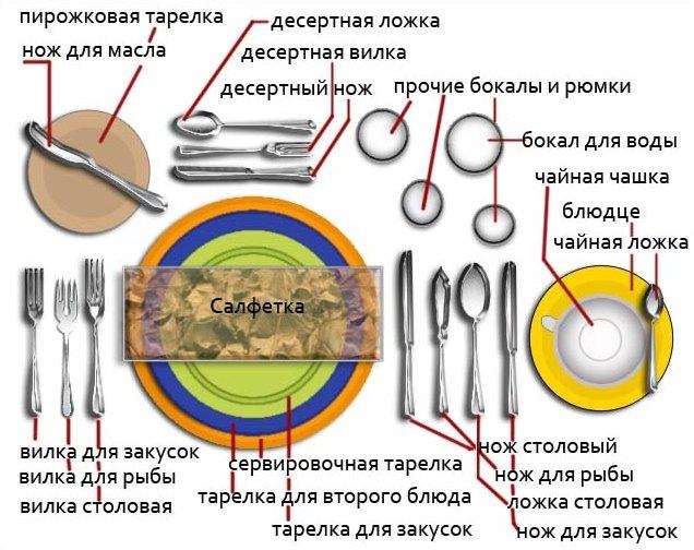 104325893_servirovkastola