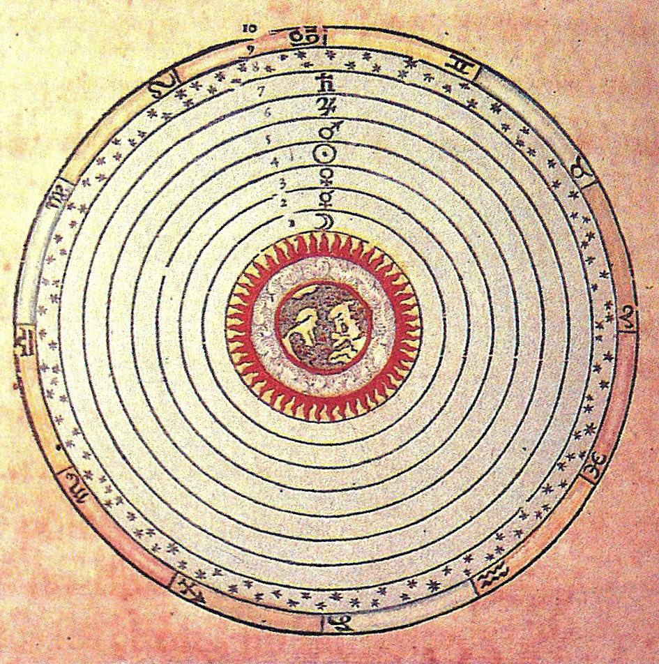 Geocentricite-terre-centre-univers-carte-16