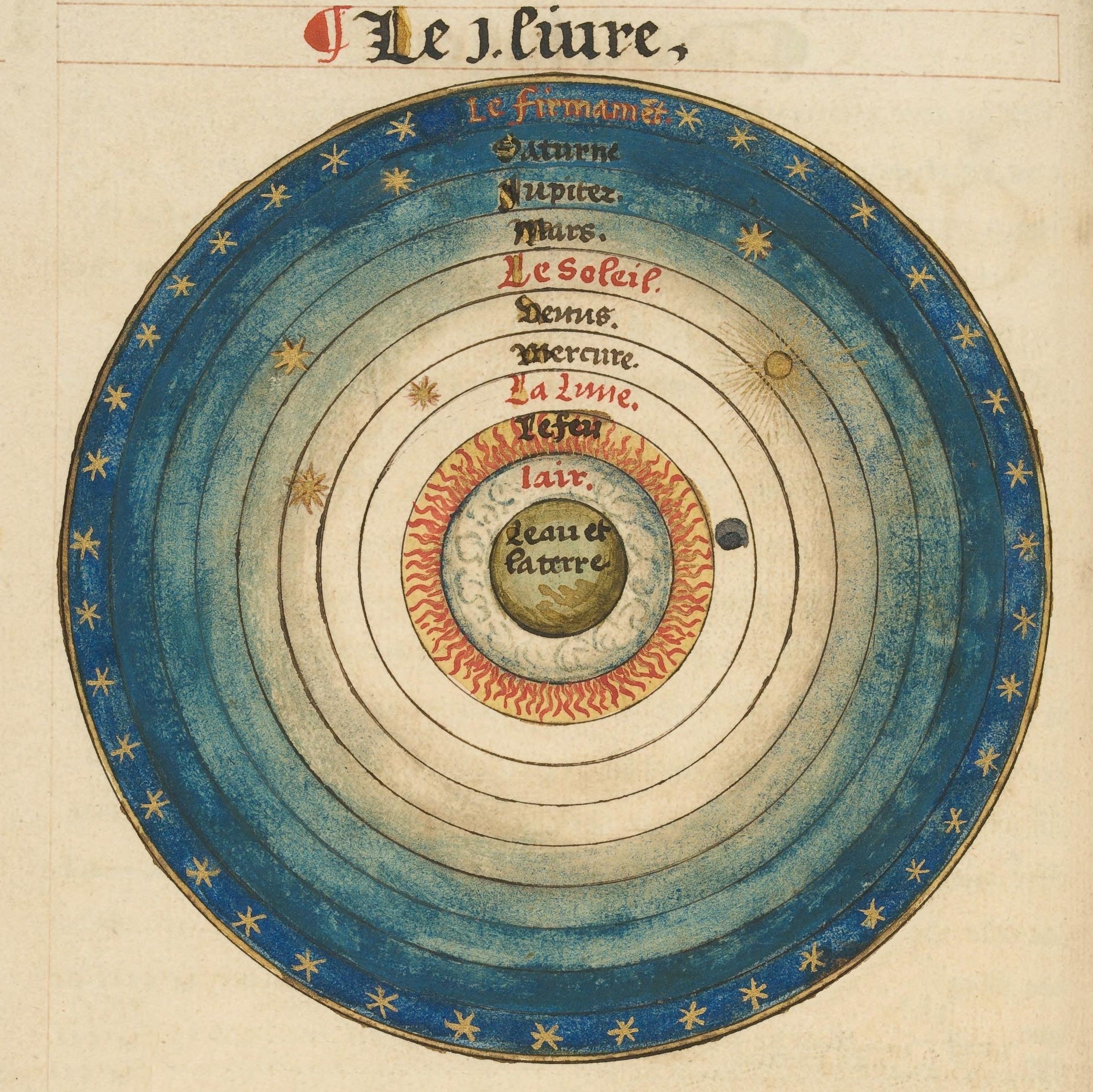 Geocentricite-terre-centre-univers-carte-02