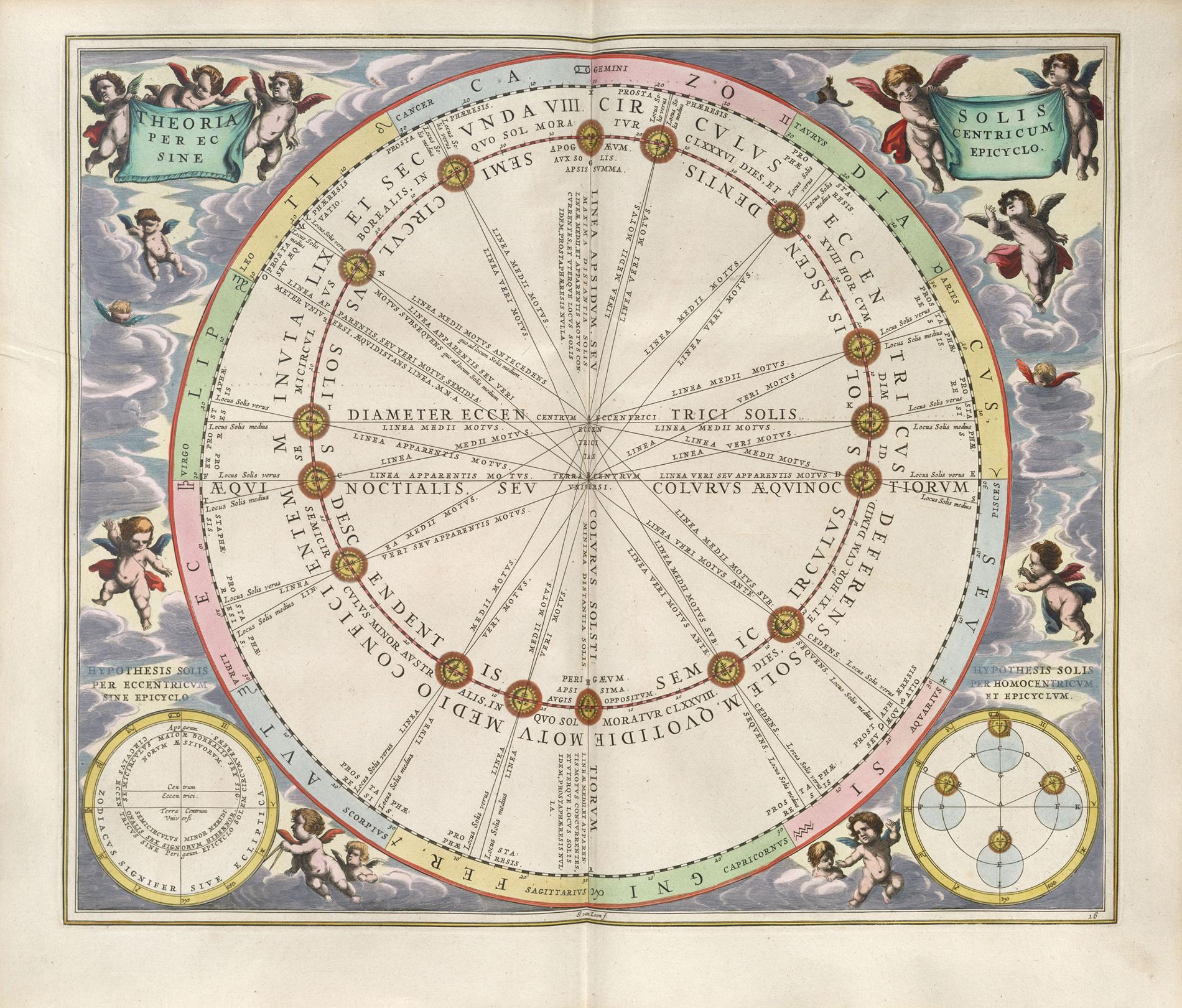 sm-Geocentricite-terre-centre-univers-carte-17