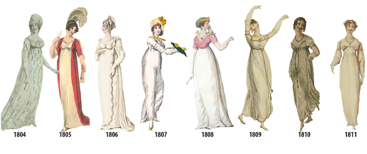 womens-fashion-history-4.png