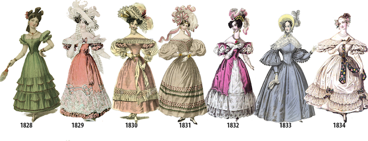 womens-fashion-history-7.png