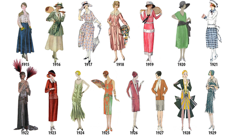 womens-fashion-history-20 (1).png
