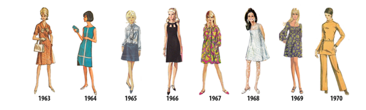 womens-fashion-history-25.png