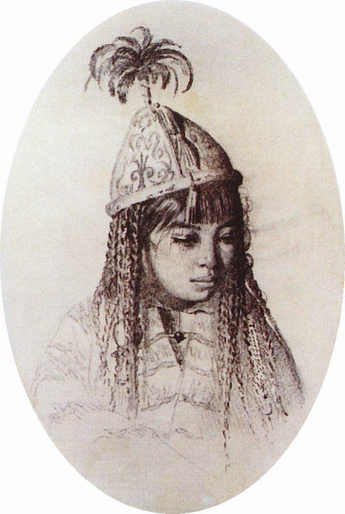 Киргизская девушка, 1888